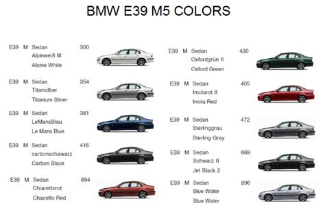 bmw e30 color code