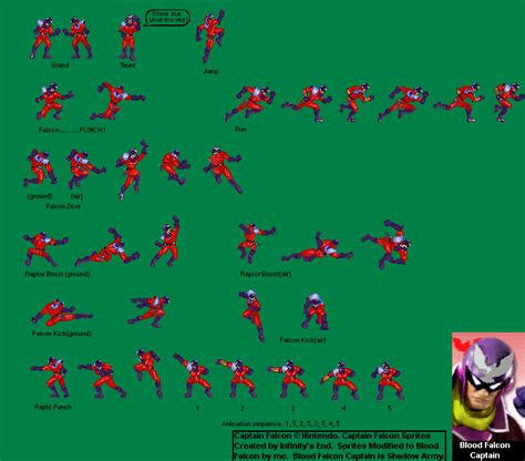 captain with sprite blood falcon captain sprite sheet by tall3shyguy on deviantart