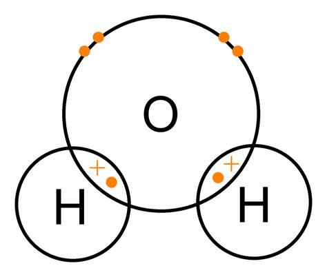 dot diagram for h2o edexcel igcse chemistry 1 40 explain using dot and cross