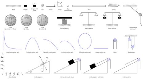 physics diagrams physics solution conceptdraw