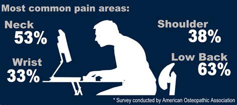 standing desk lower back pain blog biomorph adjustable computer furniture