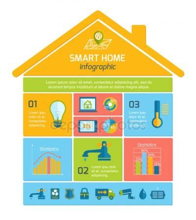 home automation icons stock photos illustrations and