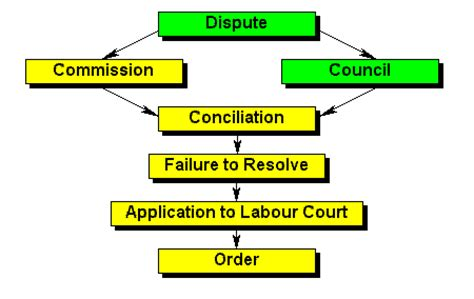 section 49 labour relations act download labour relations act south africa gamerarena ru