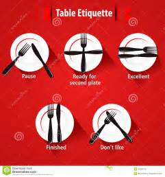 Proper Table Setting For Formal Dinner - dining etiquette and table manner forks and knifes signals stock vector image 43292732