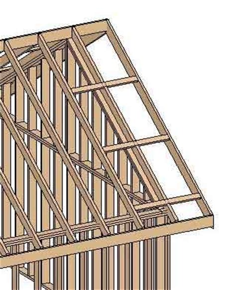 lookout rafters flat roof rafter question small cabin forum