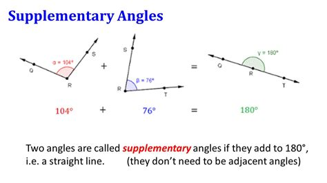 2 supplementary angles angles and their ppt