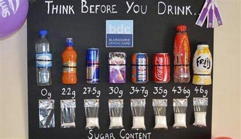 Can You Drink On The 21 Day Sugar Detox by Cardiff Vale Health Board Cvuhb Sugar In