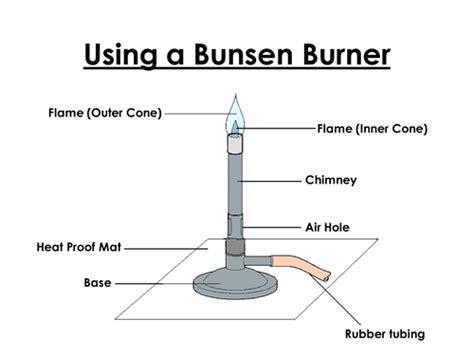 bunsen burner labelled diagram using a bunsen burner by monkey86 teaching resources tes