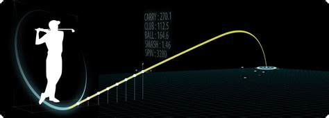 swing technology how does 3d doppler golf radars work flightscope