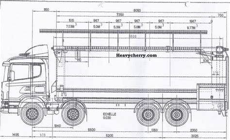 scania r124 420 8x4 silo 2004 food carrier truck photo and