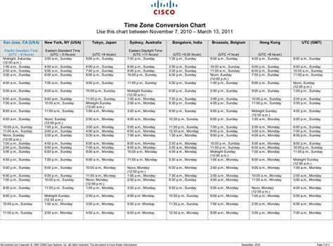 time zone chart template   speedy template