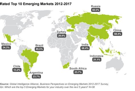 pharmaceutical market access in emerging markets books emerging healthcare markets healthcare recruiters
