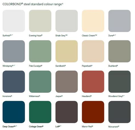 what color is shale colorbond colours shale grey roof monument gutters new