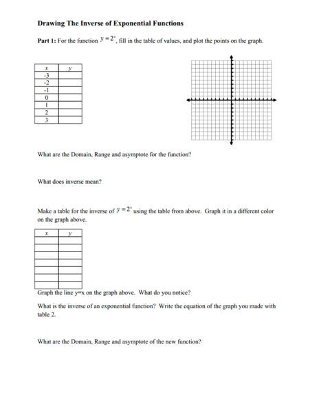 Inverses Of Functions Worksheet by Drawing The Inverse Of Exponential Functions Worksheet