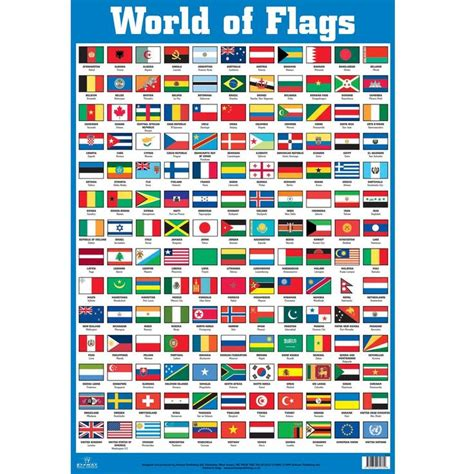 world map with country names and flags world flags with names wallpaper ideas para el hogar