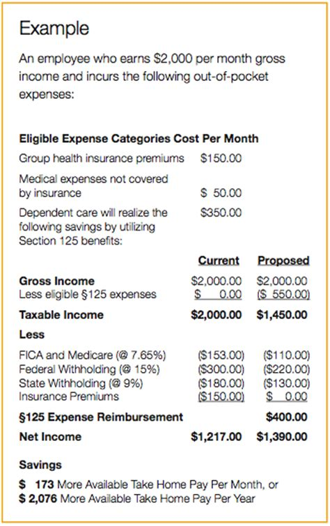 section 125 pop plan flexible spending account fsa s125 administration portland
