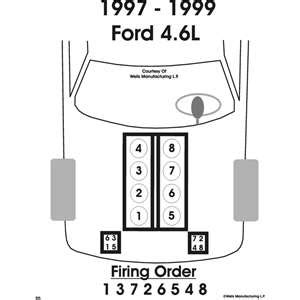 98 ford f150 4 6 firing order diagram autos post