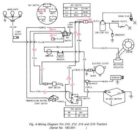 mtd solenoid wiring diagram wiring diagrams image free