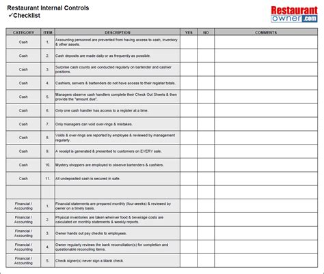 internal control documentation template images templates