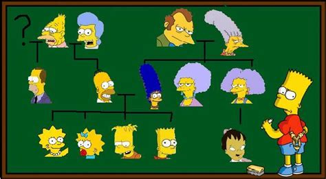 simpsons tree glitter graphics the community for graphics enthusiasts