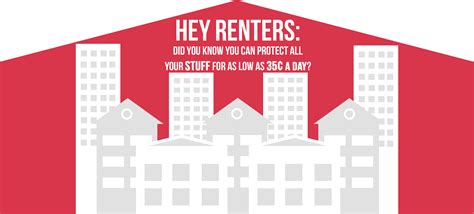 renter s 25 innovative renters insurance quotes why tenants should