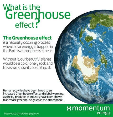 what is the what is the greenhouse effect