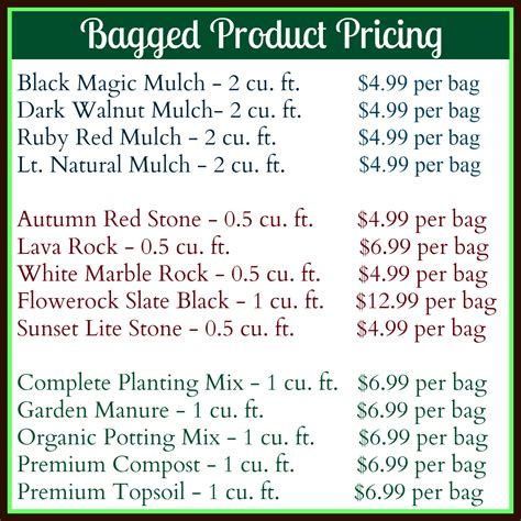 Aggregate Weight Per Cubic Yard How Much Does A Cubic Yard Of Weigh New Style For