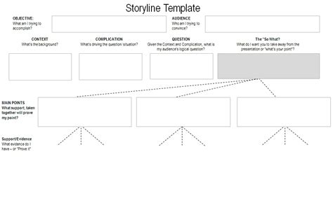 storyline templates free structured communication phil s career