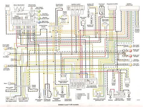 2003 suzuki sv650s wiring diagram wiring diagram schemes