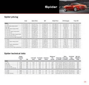 Alfa Romeo Price List Alfa Uk Adds New Turbo Engines And Special Version To
