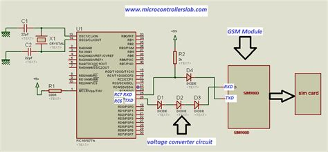 Modul Serial Modem Sim800l Gsm Gprs Sms send sms using gsm module and pic microcontroller
