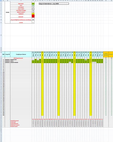 Hr Spreadsheets by The Rise And Fall Of Spreadsheets In Hr Management Hr