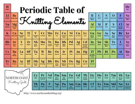 element 6 periodic table periodic table of elements pdf brokeasshome com