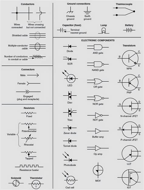 ac wiring diagram electrical symbols wiring diagram with