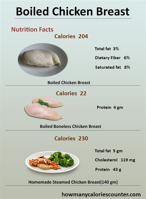 protein 1 chicken breast how many calories in boiled chicken breast how many