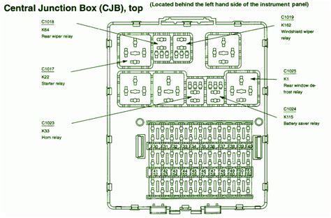 2000 ford focus fuse diagram 2000 ford focus fuse box diagram circuit wiring diagrams