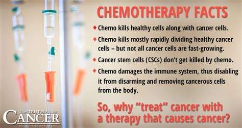 How To Detox Your After Chemo And Radiation by 12 Questions To Ask Before Saying Yes To Chemotherapy