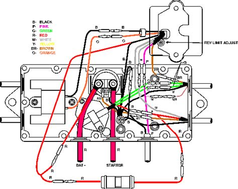 yamaha superjet wiring diagram wiring diagram with