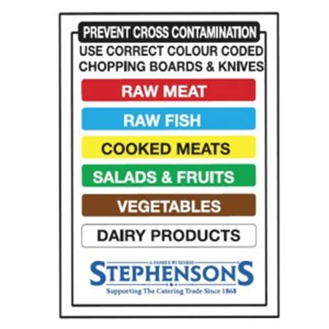 Coloured Kitchen Knives wooden or plastic chopping boards by stephensons
