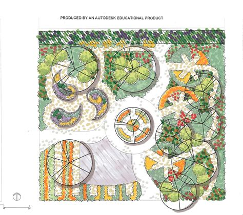 Designing A Garden Layout Implementing Permaculture At Permaculture Magazine