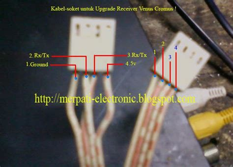 Vcd Merpati Religi 1 quot merpati electronic quot g kawi malang cara upgrade receiver venus cromus