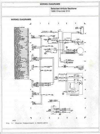 Engine Compartment And Headlight Wiring Diagram Of 1988