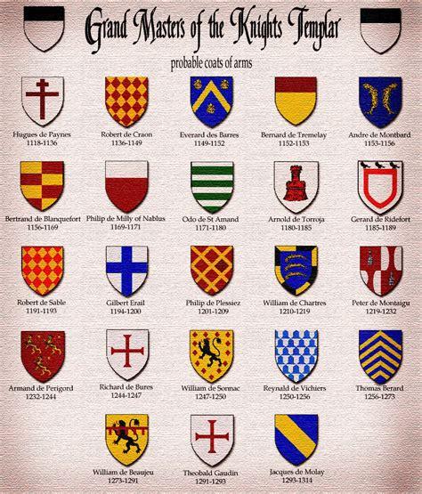 Knight Shield Symbols