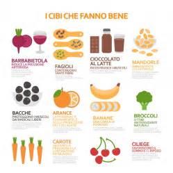 alimenti fanno alzare la pressione maggio 2015 dr ssa fiorentino biologo