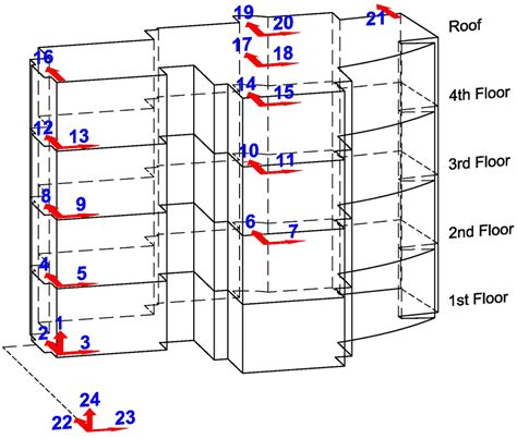diagram for building 20 wiring diagram images wiring
