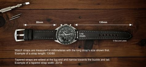 What size watch band do I need? Bas and Lokes tells you how to find out.