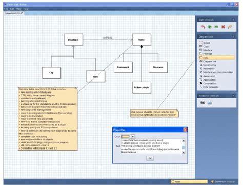 uml diagram editor uml editor 28 images rapid uml solution conceptdraw