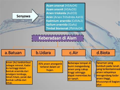 Novel Arsen Dan Fluorine semi logam metaloid kimia xii