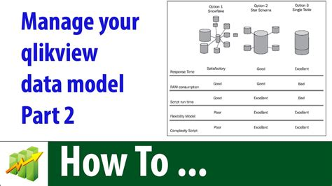 qlikview tutorial for beginners youtube concatenate multiple fact tables how to manage the