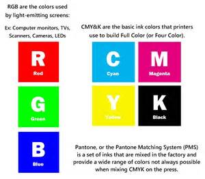 where can i print in color athens printing color lessons from a printer cmyk
